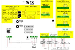 CKP12-schema-maleSystemy-proletak